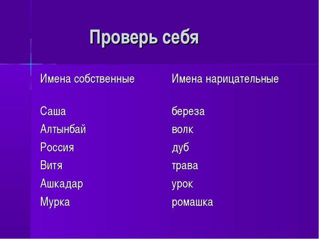 Проверь себя Имена собственныеИмена нарицательные Сашабереза Алтынбайволк...