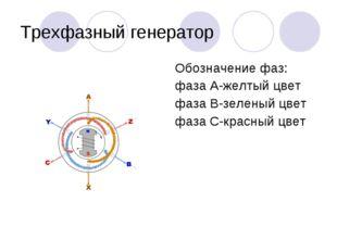 Трехфазный генератор Обозначение фаз: фаза А-желтый цвет фаза В-зеленый цвет