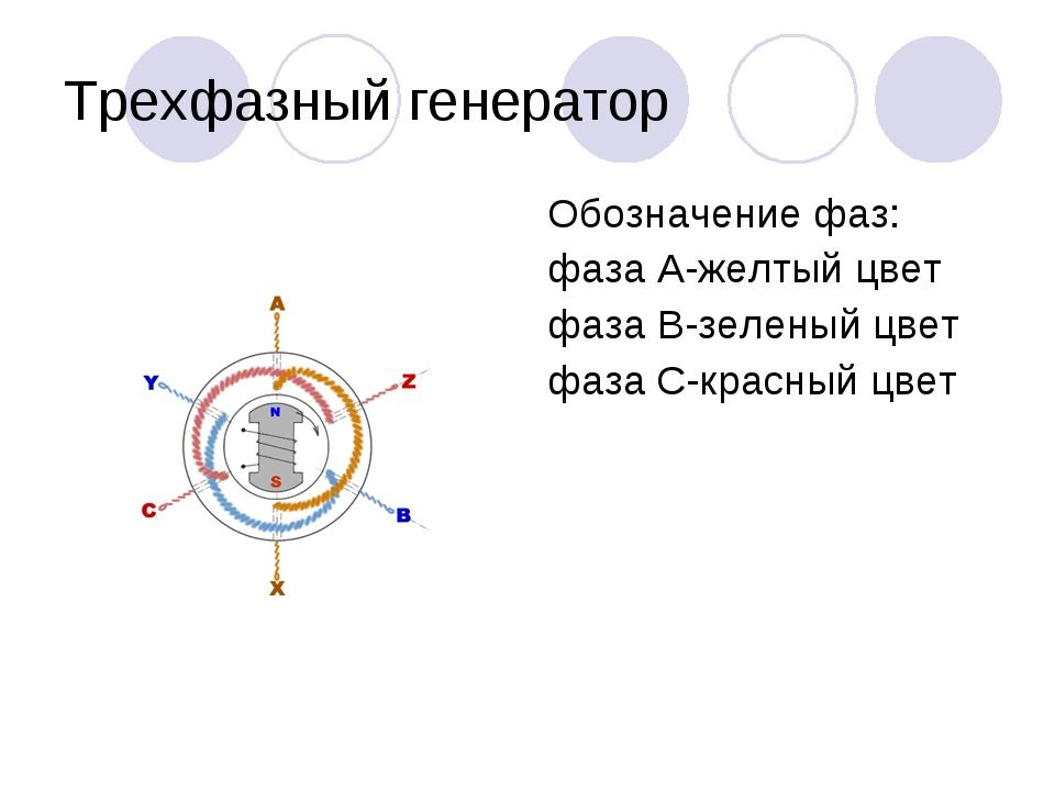 Трехфазный генератор Обозначение фаз: фаза А-желтый цвет фаза В-зеленый цвет...