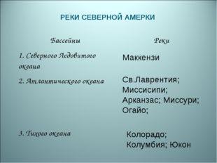 РЕКИ СЕВЕРНОЙ АМЕРКИ Маккензи Св.Лаврентия; Миссисипи; Арканзас; Миссури; Ога