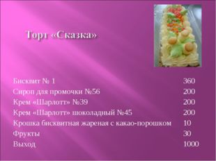 Бисквит № 1 Сироп для промочки №56 Крем «Шарлотт» №39 Крем «Шарлотт» шоколадн