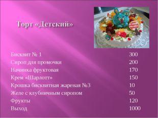 Бисквит № 1 Сироп для промочки Начинка фруктовая Крем «Шарлотт» Крошка бискви