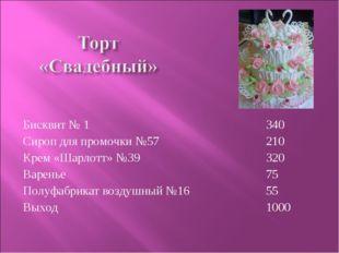 Бисквит № 1 Сироп для промочки №57 Крем «Шарлотт» №39 Варенье Полуфабрикат во