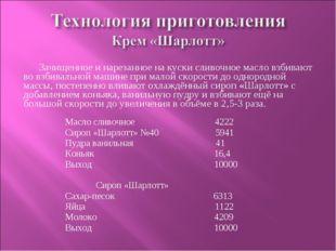 Масло сливочное 4222 Сироп «Шарлотт» №40 5941 Пудра ванильная 41 Коньяк 16,4