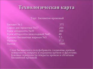 Торт Бисквитно-кремовый Бисквит № 1 375 Сироп для промочки №57 200 Крем «Шарл