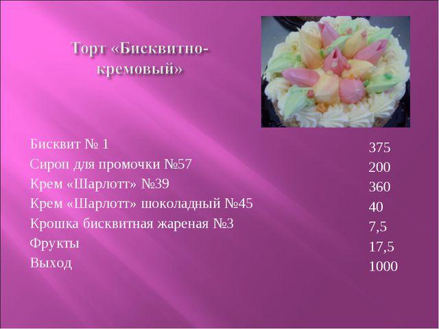 Бисквит № 1 Сироп для промочки №57 Крем «Шарлотт» №39 Крем «Шарлотт» шоколадн...
