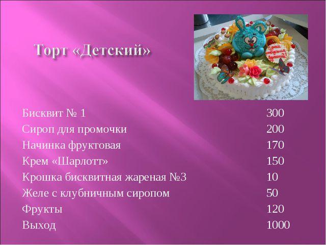 Бисквит № 1 Сироп для промочки Начинка фруктовая Крем «Шарлотт» Крошка бискви...