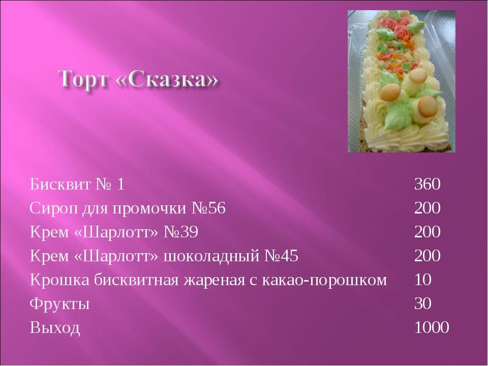 Бисквит № 1 Сироп для промочки №56 Крем «Шарлотт» №39 Крем «Шарлотт» шоколадн...