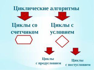 Циклические алгоритмы Циклы с условием Циклы со счетчиком Циклы с предусловие