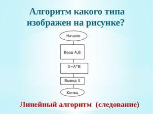 Алгоритм какого типа изображен на рисунке? Линейный алгоритм (следование)