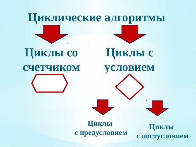 Циклические алгоритмы Циклы с условием Циклы со счетчиком Циклы с предусловие...