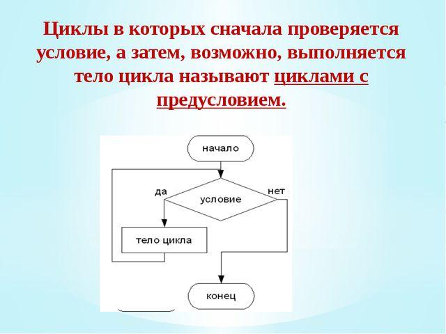 Циклы в которых сначала проверяется условие, а затем, возможно, выполняется т...