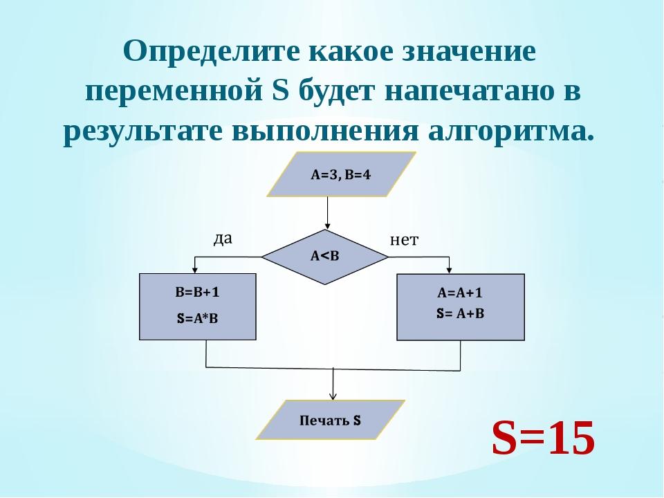 Определите какое значение переменной S будет напечатано в результате выполнен...