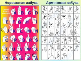 Норвежская азбука Армянская азбука