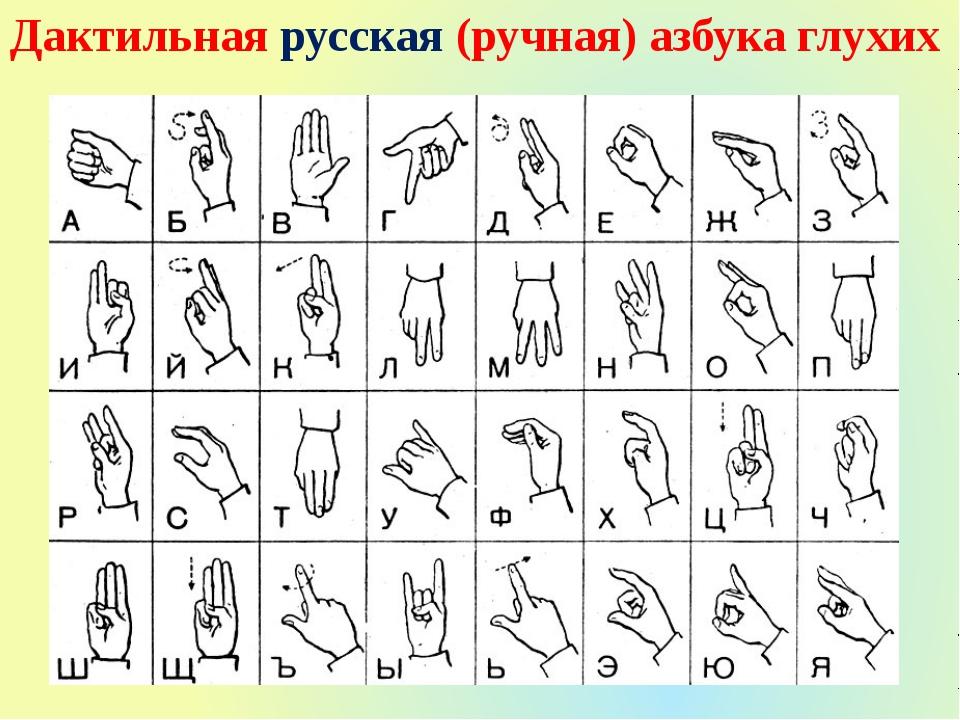 Поздравление покупкой, азбука для глухих в картинках