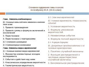 Основное содержание темы в школе по Шабунину М.И.(10-11 класс) Глава . Элеме