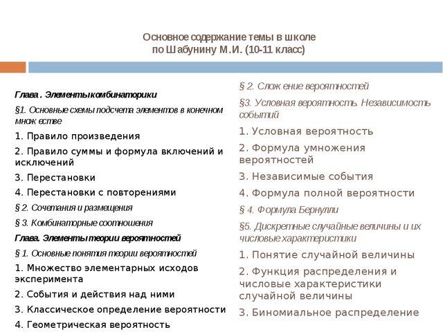 Основное содержание темы в школе по Шабунину М.И.(10-11 класс) Глава . Элеме...