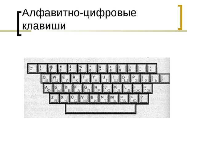 Алфавитно-цифровые клавиши