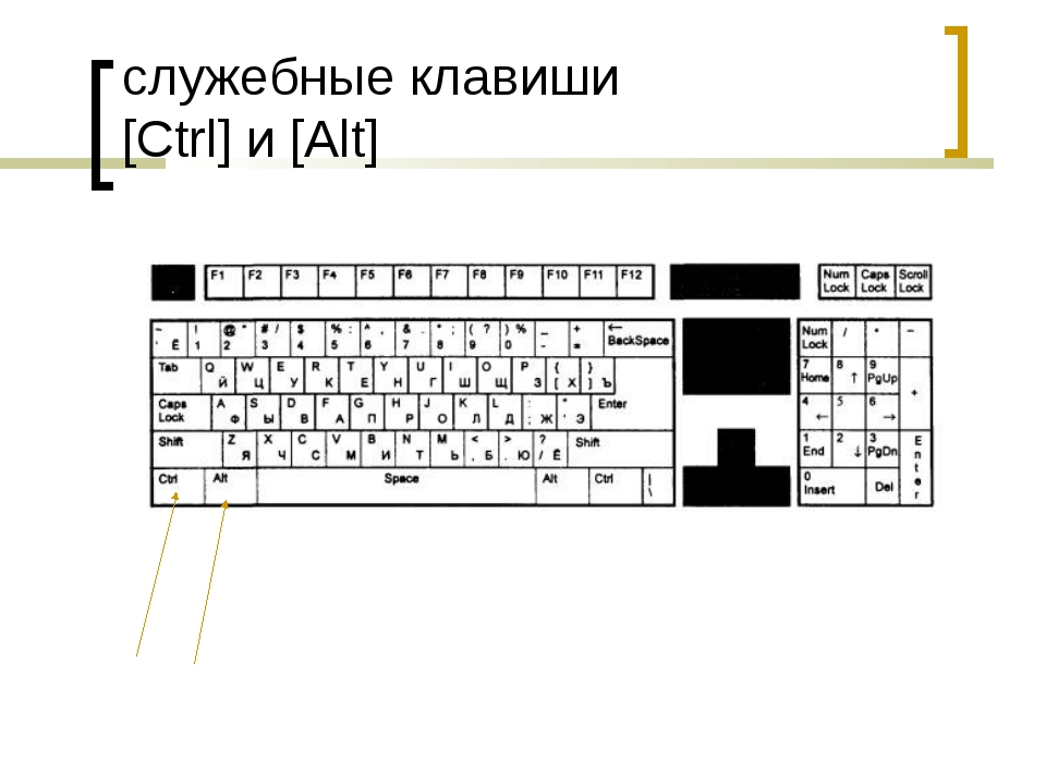 служебные клавиши [Ctrl] и [Alt]