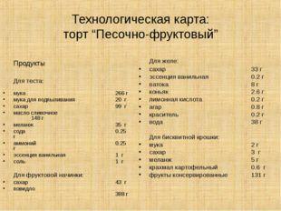 """Технологическая карта: торт """"Песочно-фруктовый"""" Продукты Для теста: мука"""