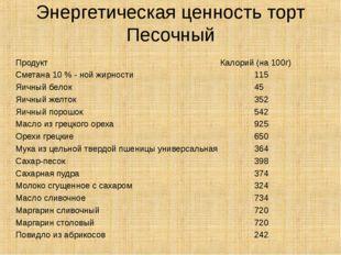 Энергетическая ценность торт Песочный ПродуктКалорий (на 100г) Сметана
