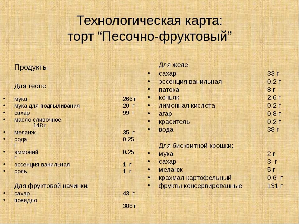 """Технологическая карта: торт """"Песочно-фруктовый"""" Продукты Для теста: мука..."""