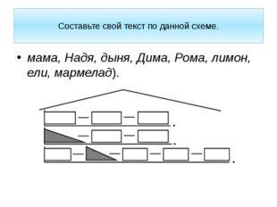 Составьте свой текст по данной схеме. мама, Надя, дыня, Дима, Рома, лимон, е