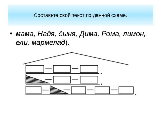 Составьте свой текст по данной схеме. мама, Надя, дыня, Дима, Рома, лимон, е...