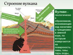 Вулкан – геологическое образование, возникающее над каналами и трещинами в зе