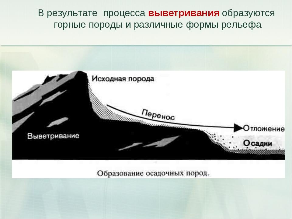 В результате процесса выветривания образуются горные породы и различные формы...