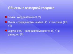 Объекты в векторной графике Точка - координатами (X, Y) Линия - координатами