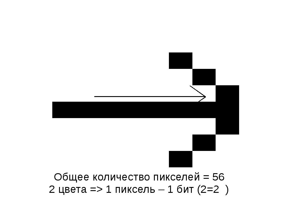 Общее количество пикселей = 56 2 цвета => 1 пиксель – 1 бит (2=2 ) 1