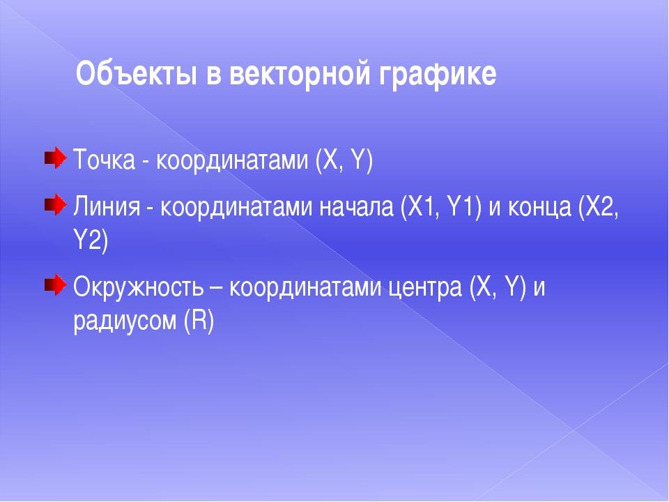 Объекты в векторной графике Точка - координатами (X, Y) Линия - координатами...