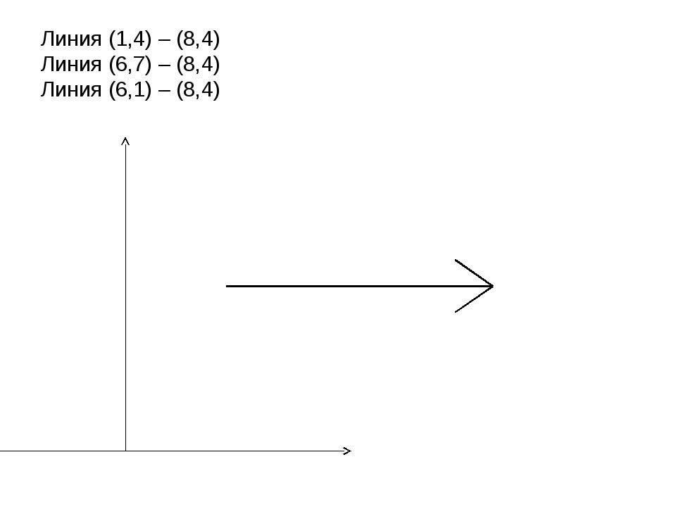 Линия (1,4) – (8,4) Линия (6,7) – (8,4) Линия (6,1) – (8,4) X Y