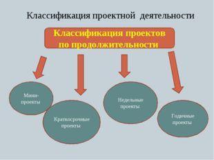 Классификация проектной деятельности Классификация проектов по продолжительно