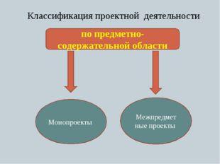 Классификация проектной деятельности по предметно- содержательной области Мон