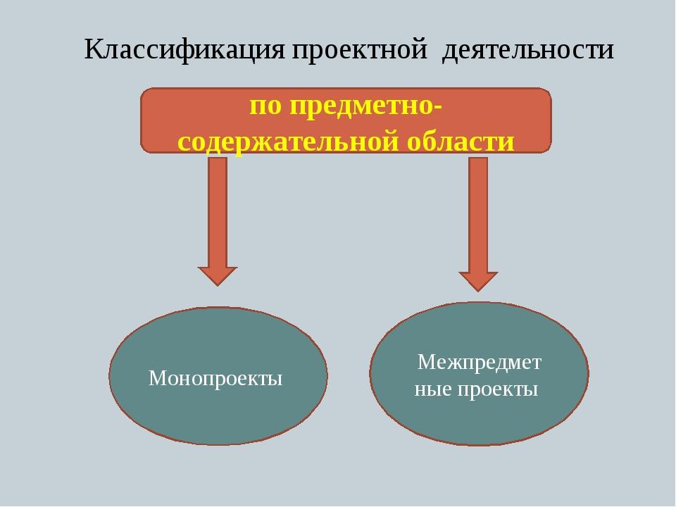 Классификация проектной деятельности по предметно- содержательной области Мон...