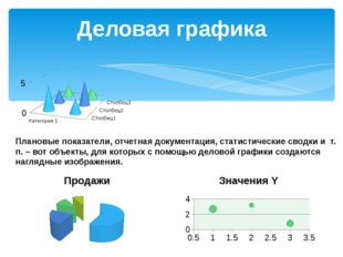 Деловая графика Плановые показатели, отчетная документация, статистические св