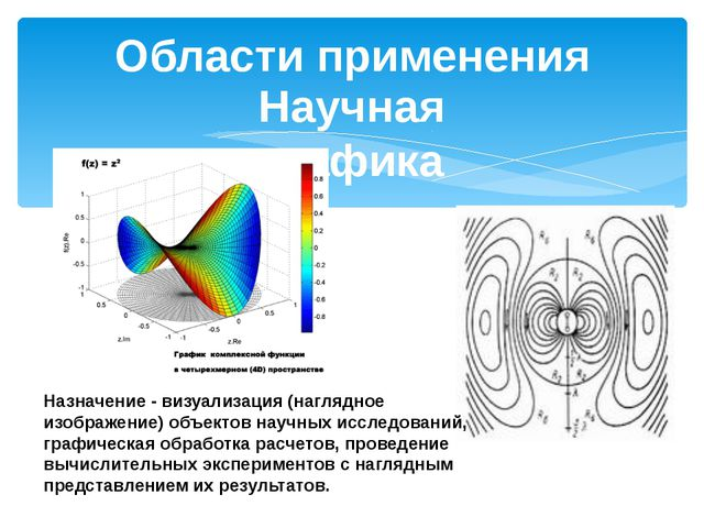 Области применения Научная графика Назначение - визуализация (наглядное изобр...