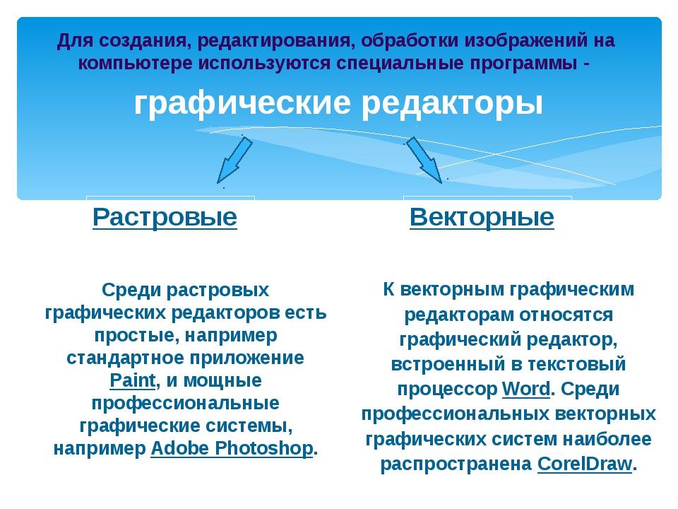 графические редакторы Для создания, редактирования, обработки изображений на...