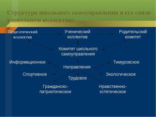Структура школьного самоуправления и его связи в школьном коллективе Педагоги