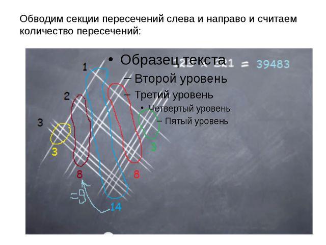 Обводим секции пересечений слева и направо и считаем количество пересечений: