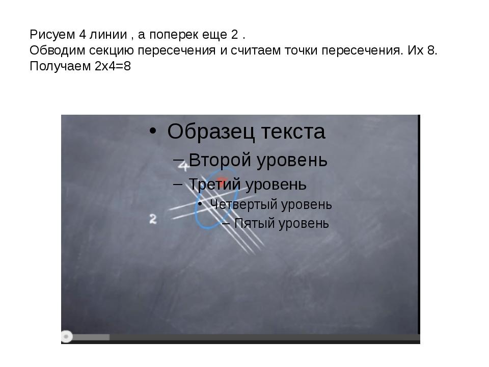Рисуем 4 линии , а поперек еще 2 . Обводим секцию пересечения и считаем точки...