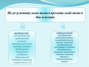 По результату выполнения проекта выделяется два аспекта По результату выполне