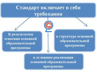 К результатам освоения основной образовательной программы кструктуре основно