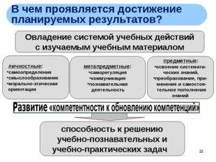 * Овладение системой учебных действий с изучаемым учебным материалом способно