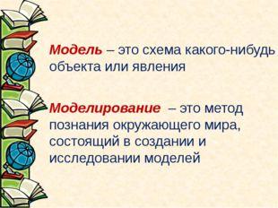 Модель – это схема какого-нибудь объекта или явления Моделирование – это мето