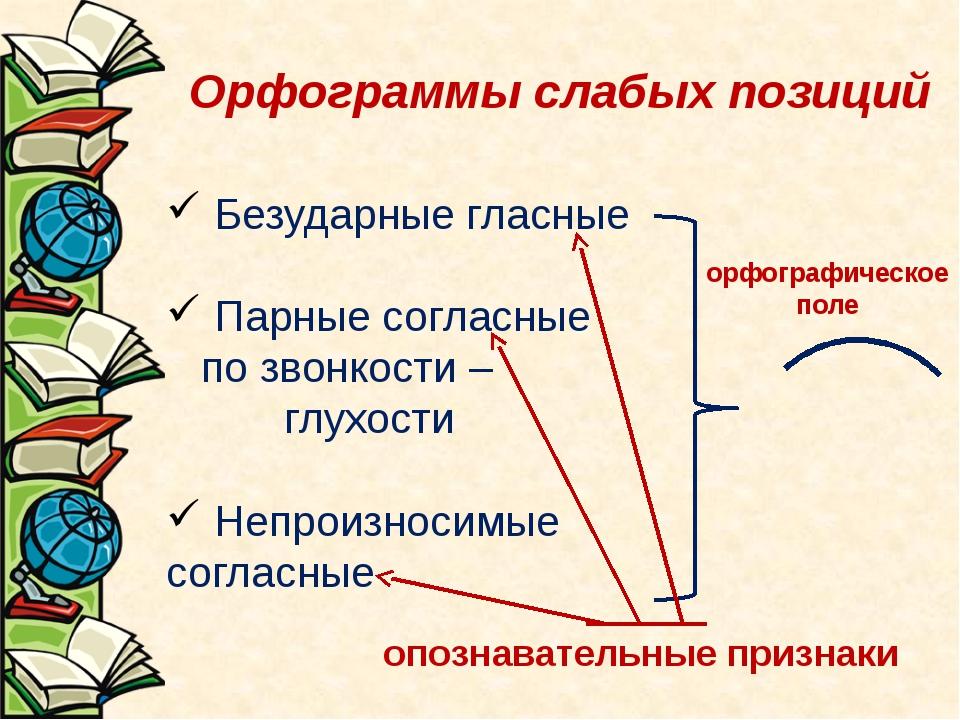 Орфограммы слабых позиций Безударные гласные Парные согласные по звонкости –...