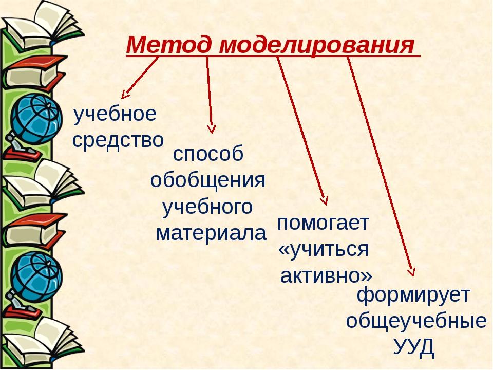 Метод моделирования учебное средство способ обобщения учебного материала помо...