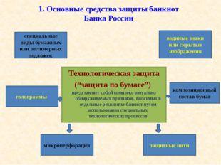 """Технологическая защита (""""защита по бумаге"""") представляет собой комплекс визуа"""